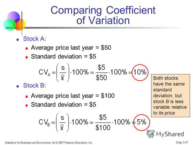 Statistics for Business and Economics, 6e © 2007 Pearson Education, Inc. Chap 3-37 Comparing Coefficient of Variation Stock A: Average price last year = $50 Standard deviation = $5 Stock B: Average price last year = $100 Standard deviation = $5 Both