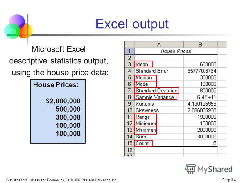 Statistics for Business and Economics, 6e © 2007 Pearson Education, Inc. Chap 3-41 Excel output Microsoft Excel descriptive statistics output, using the house price data: House Prices: $2,000,000 500,000 300,000 100,000 100,000