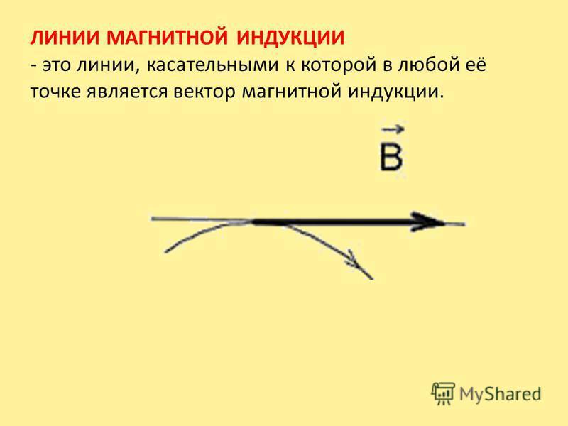 ЛИНИИ МАГНИТНОЙ ИНДУКЦИИ - это линии, касательными к которой в любой её точке является вектор магнитной индукции.