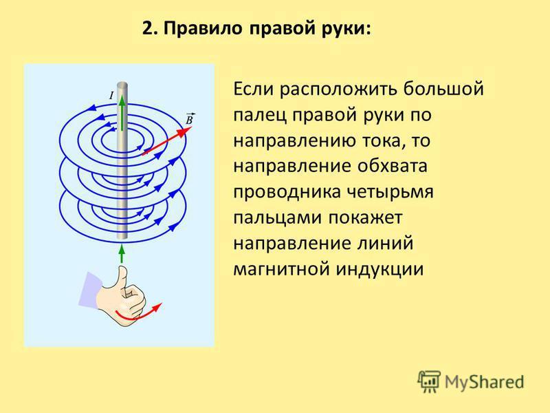 2. Правило правой руки: Если расположить большой палец правой руки по направлению тока, то направление обхвата проводника четырьмя пальцами покажет направление линий магнитной индукции