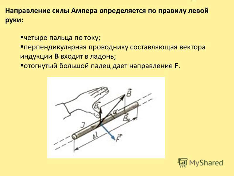 четыре пальца по току; перпендикулярная проводнику составляющая вектора индукции В входит в ладонь; отогнутый большой палец дает направление F. Направление силы Ампера определяется по правилу левой руки: