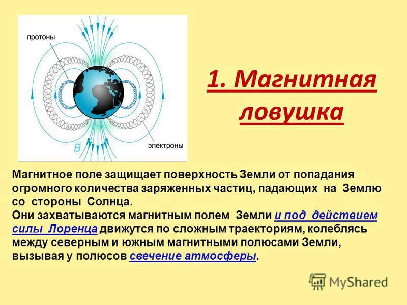 Магнитное поле защищает поверхность Земли от попадания огромного количества заряженных частиц, падающих на Землю со стороны Солнца. Они захватываются магнитным полем Земли и под действием силы Лоренца движутся по сложным траекториям, колеблясь между
