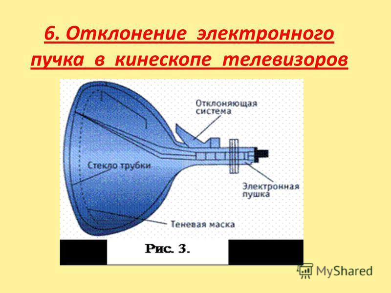 6. Отклонение электронного пучка в кинескопе телевизоров