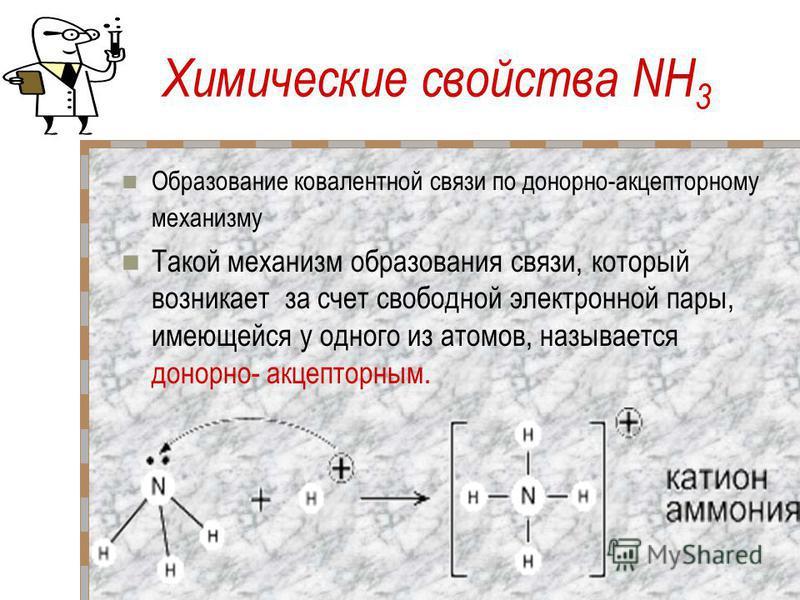 Химические свойства NH 3 Образование ковалентной связи по донорно-акцепторному механизму Такой механизм образования связи, который возникает за счет свободной электронной пары, имеющейся у одного из атомов, называется донорно- акцепторным.
