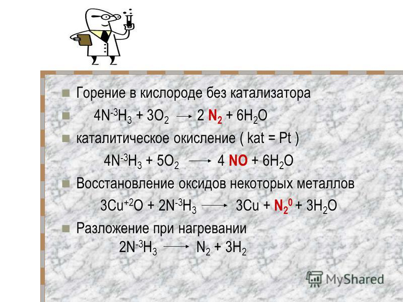 Горение в кислороде без катализатора 4N -3 H 3 + 3O 2 2 N 2 + 6Н 2 O каталитическое окисление ( kat = Pt ) 4N -3 H 3 + 5O 2 4 NO + 6Н 2 O Восстановление оксидов некоторых металлов 3Cu +2 O + 2N -3 H 3 3Cu + N 2 0 + 3Н 2 O Разложение при нагревании 2N