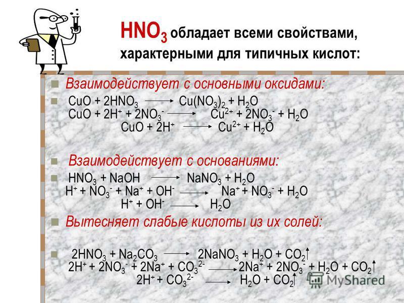 HNO 3 обладает всеми свойствами, характерными для типичных кислот: Взаимодействует с основными оксидами: CuO + 2HNO 3 Cu(NO 3 ) 2 + H 2 O CuO + 2H + + 2NO 3 - Cu 2+ + 2NO 3 - + H 2 O CuO + 2H + Cu 2+ + H 2 O Взаимодействует с основаниями: HNO 3 + NaO