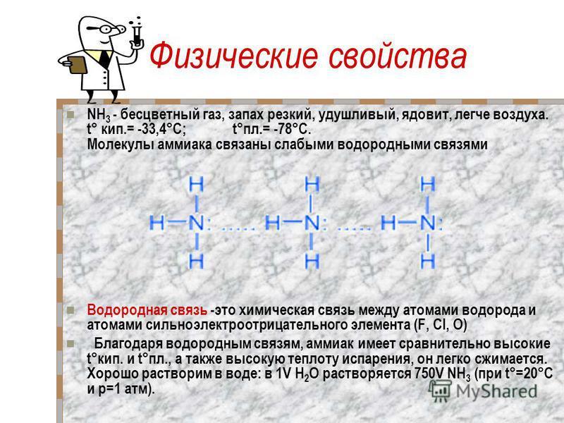 Физические свойства NH 3 - бесцветный газ, запах резкий, удушливый, ядовит, легче воздуха. t° кип.= -33,4°C; t°пл.= -78°C. Молекулы аммиака связаны слабыми водородными связями Водородная связь -это химическая связь между атомами водорода и атомами си