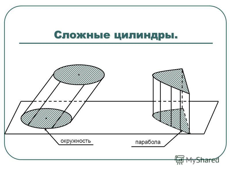 Сложные цилиндры. окружность парабола