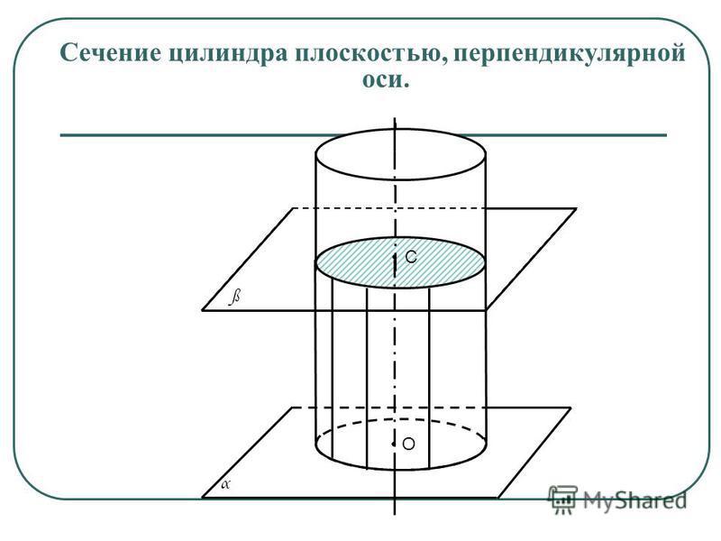 Сечение цилиндра плоскостью, перпендикулярной оси. С O ß α