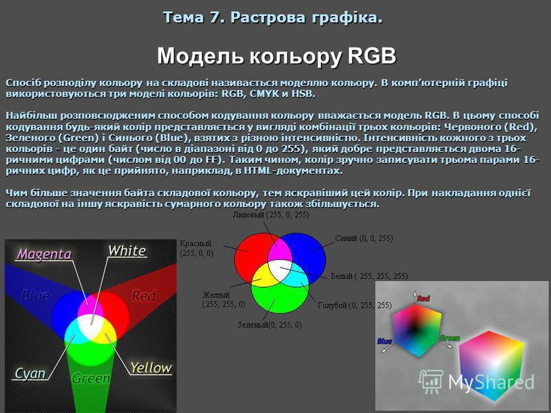 Модель кольору RGB Тема 7. Растрова графіка. Спосіб розподілу кольору на складові називається моделлю кольору. В компютерній графіці використовуються три моделі кольорів: RGB, CMYK и HSB. Найбільш розповсюдженим способом кодування кольору вважається