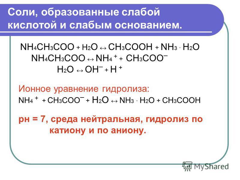 Соли, образованные слабой кислотой и слабым основанием. NH 4 СН 3 СОО + H 2 O СН 3 СООН + NH 3 · H 2 О NH 4 СН 3 СОО NH 4 + + СН 3 СОО ¯ Н 2 О OH ¯ + H + Ионное уравнение гидролиза: NH 4 + + СН 3 СОО ¯ + Н 2 О NH 3 · H 2 О + СН 3 СООН рн = 7, среда н