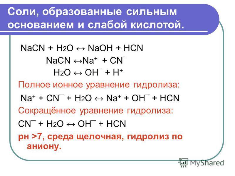 Соли, образованные сильным основанием и слабой кислотой. NaCN + Н 2 О NaOH + HCN NaCN Na + + CN Н 2 О OH + H + Полное ионное уравнение гидролиза: Na + + CN ¯ + Н 2 О Na + + OH ¯ + HCN Сокращённое уравнение гидролиза: CN ¯ + Н 2 О OH ¯ + HCN рн >7, ср