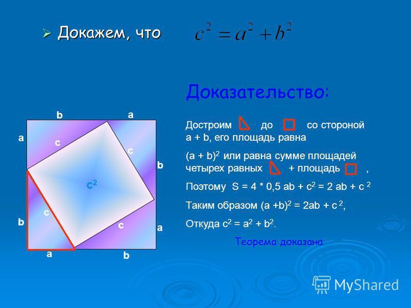 a b a a a b b b c2c2 с с с сс b Докажем, что Докажем, что Доказательство: Достроим до со стороной a + b, его площадь равна (a + b) 2 или равна сумме площадей четырех равных + площадь, Поэтому S = 4 * 0,5 ab + c 2 = 2 ab + c 2 Таким образом (a +b) 2 =