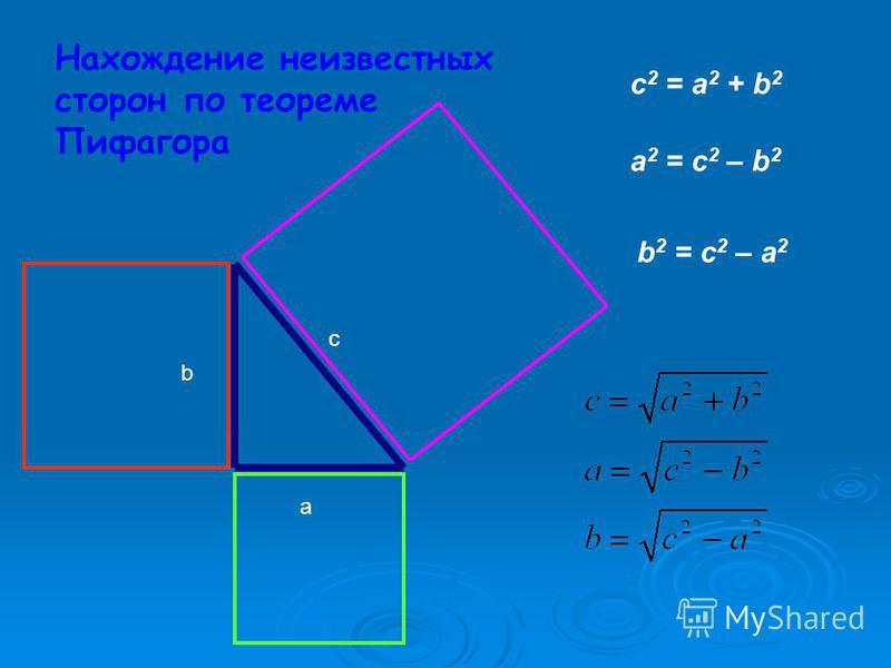 a b c 2 = a 2 + b 2 c a 2 = c 2 – b 2 b 2 = c 2 – a 2 Нахождение неизвестных сторон по теореме Пифагора с