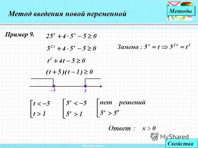 Метод введения новой переменной Методы Пример 9. Свойства