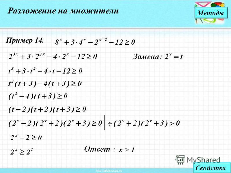 Разложение на множители Методы Пример 14. Свойства