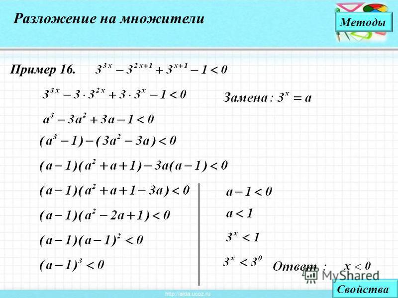 Разложение на множители Методы Пример 16. Свойства