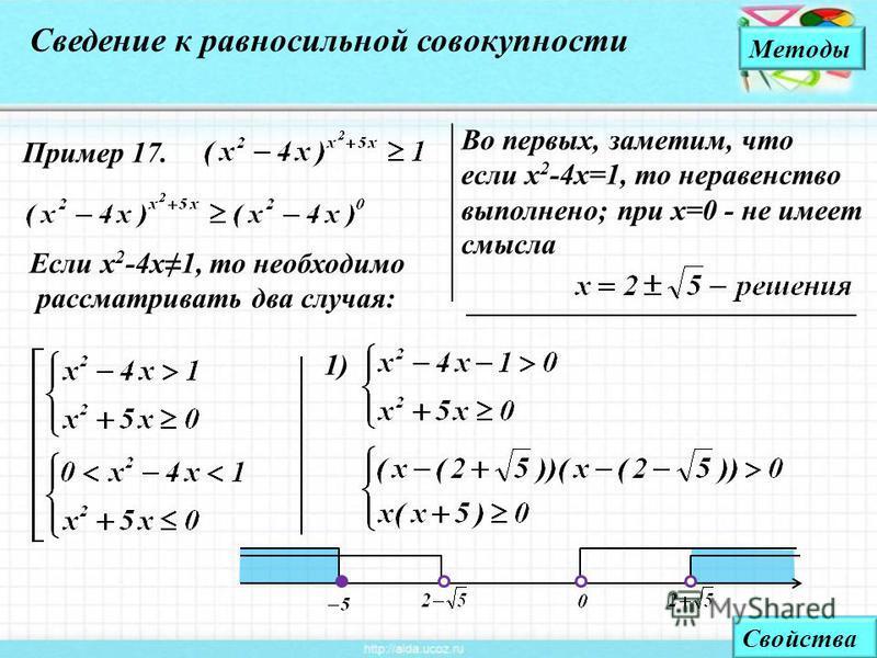 Сведение к равносильной совокупности Методы Пример 17. Во первых, заметим, что если х 2 -4 х=1, то неравенство выполнено; при х=0 - не имеет смысла Если х 2 -4 х 1, то необходимо рассматривать два случая: 1) Свойства