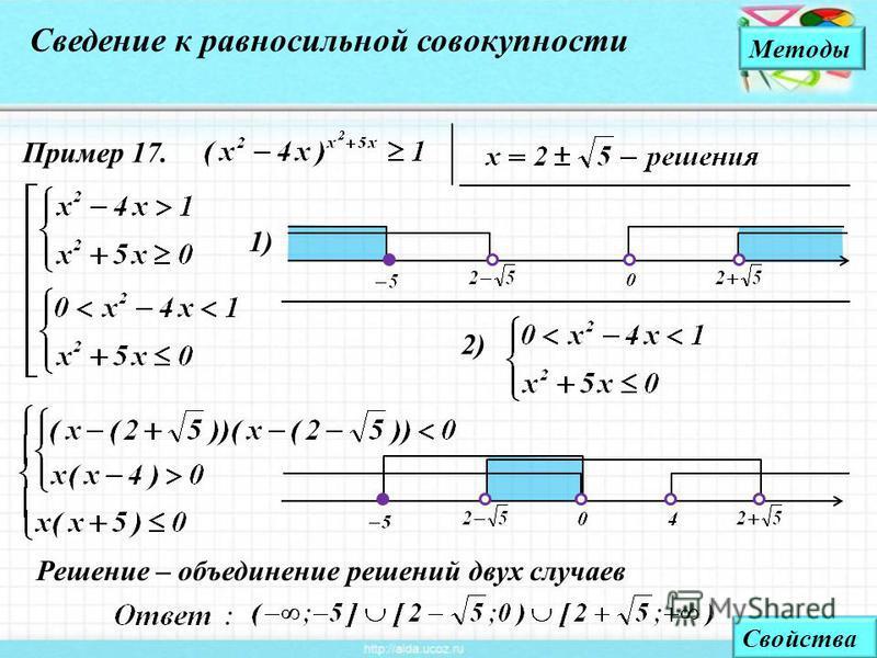 Сведение к равносильной совокупности Методы Пример 17. 2) 1) Решение – объединение решений двух случаев Свойства