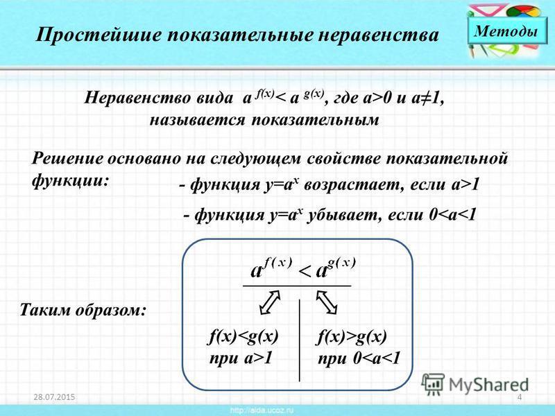 Неравенство вида a f(x) 0 и а 1, называется показательным 28.07.20154 Простейшие показательные неравенства Методы Решение основано на следующем свойстве показательной функции: - функция у=а х возрастает, если а>1 - функция у=а х убывает, если 0<а<1 Т