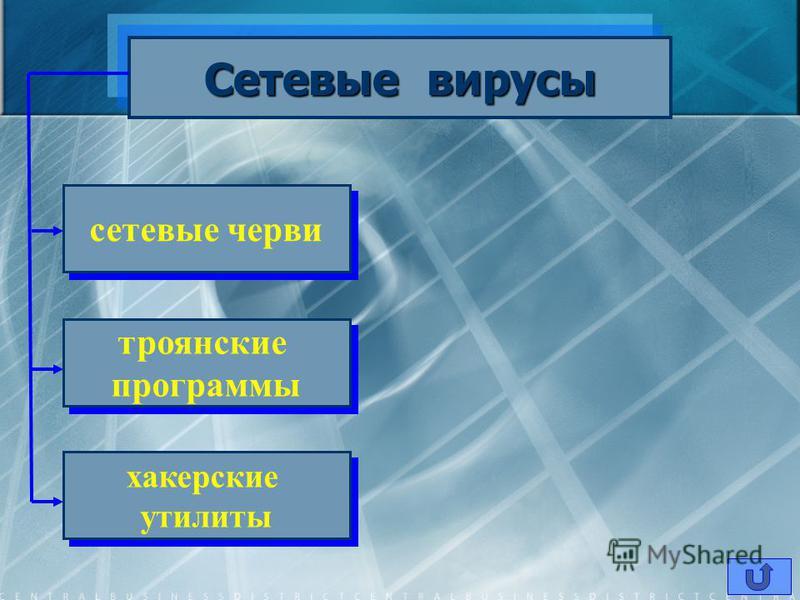 сетевые черви Сетевые вирусы троянские программы троянские программы хакерские утилиты хакерские утилиты