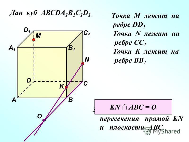 Дан куб АВСDA 1 B 1 C 1 D 1. D1D1 D С1С1 С В1В1 В А1А1 А M Точка М лежит на ребре DD 1 N Точка N лежит на ребре CC 1 K Точка K лежит на ребре BB 1 3)Найдите точку пересечения прямой KN и плоскости АВС. О KN ABC = O