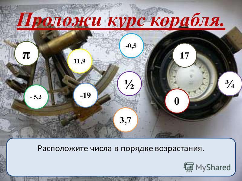 Проложи курс корабля. - 5,3 11,9 -0,5 3,7 17 -19 0 π ¾ ½ Расположите числа в порядке возрастания.