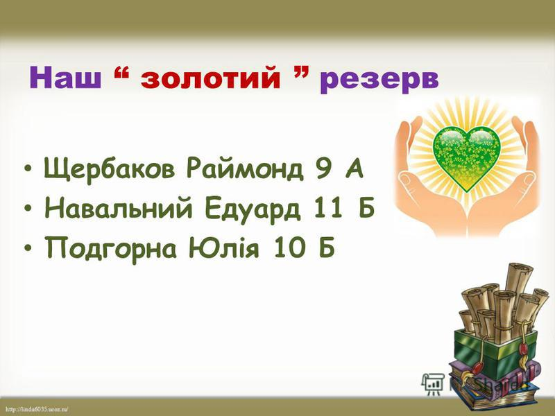 http://linda6035.ucoz.ru/ Наш золотий резерв Щербаков Раймонд 9 А Навальний Едуард 11 Б Подгорна Юлія 10 Б
