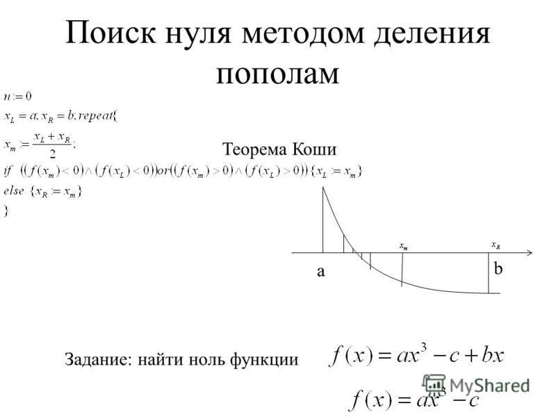 Поиск нуля методом деления пополам Теорема Коши Задание: найти ноль функции a b