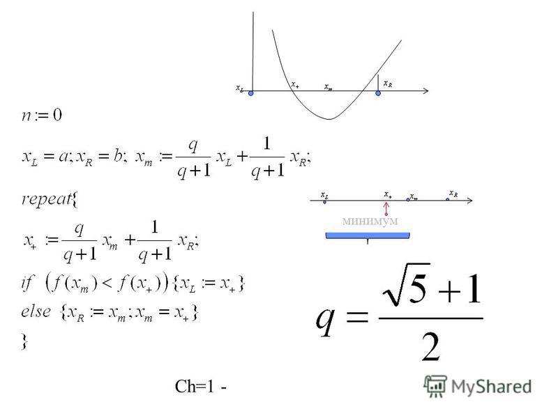 Ch=1 - минимум