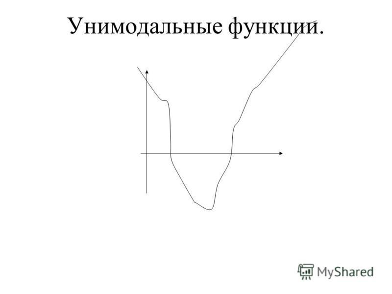 Унимодальные функции.
