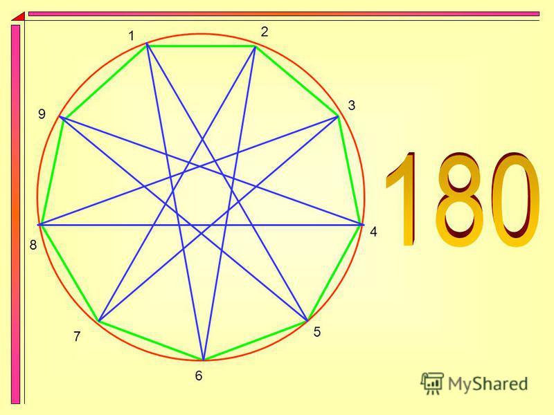 Рассмотрим другую простую звезду – (n,(n-1)/2), где n нечётно.