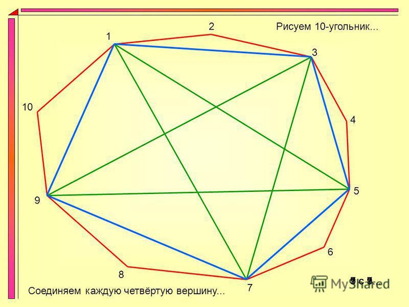 Прежде чем разбираться со звёздами, нужно дать определение звезде. Итак, звездой (n,k) мы назовём замкнутую n-звённую ломаную, нарисованную путём соединения каждой k-той вершины n-угольника так, чтобы от каждой вершины этой ломаной можно было провест