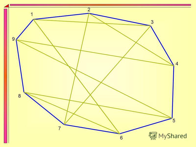 Посмотрим, что получится, если при рисовании ломаной мы будем отступать разное количество вершин.