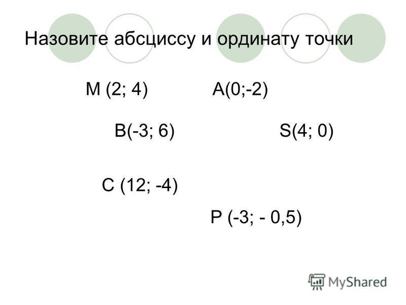 Назовите абсциссу и ординату точки М (2; 4) А(0;-2) В(-3; 6) S(4; 0) С (12; -4) Р (-3; - 0,5)