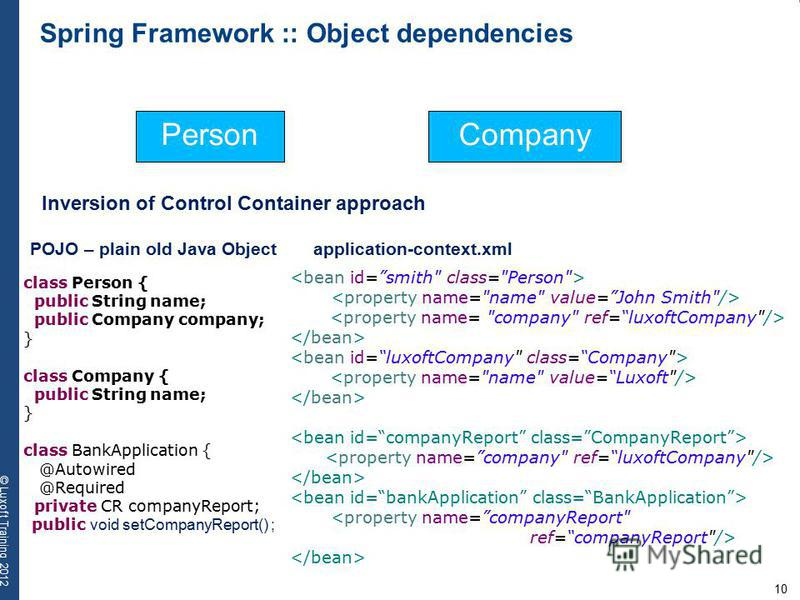 10 © Luxoft Training 2012 PersonCompany Inversion of Control Container approach <property name=companyReport