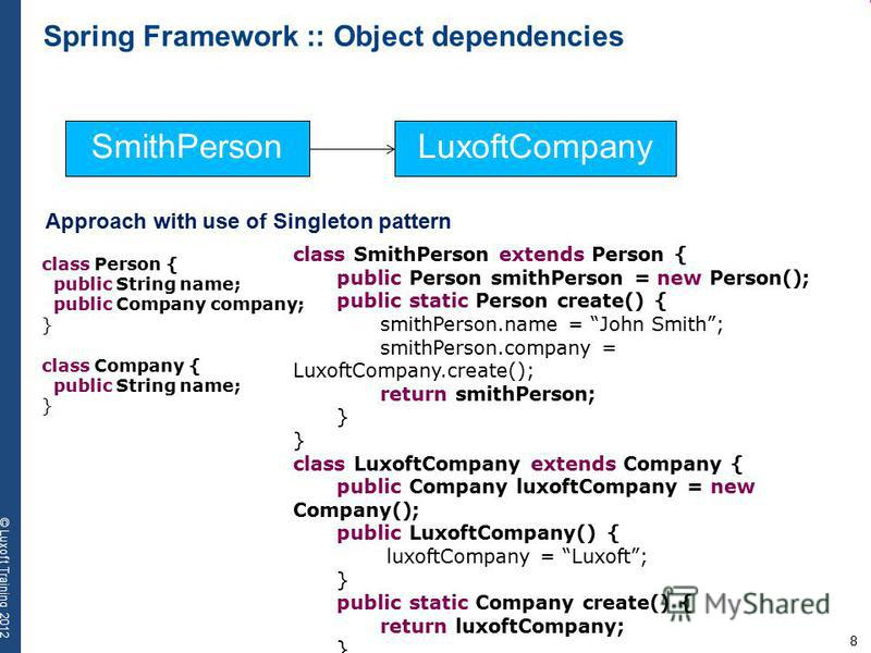 8 © Luxoft Training 2012 Approach with use of Singleton pattern SmithPersonLuxoftCompany class SmithPerson extends Person { public Person smithPerson = new Person(); public static Person create() { smithPerson.name = John Smith; smithPerson.company =