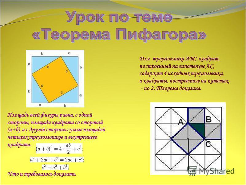 Площадь всей фигуры равна, с одной стороны, площади квадрата со стороной (a+b), а с другой стороны сумме площадей четырех треугольников и внутреннего квадрата. Что и требовалось доказать. Для треугольника АВС: квадрат, построенный на гипотенузе АС, с