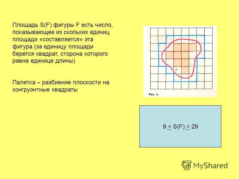 Площадь S(F) фигуры F есть число, показывающее из скольких единиц площади «составляется» эта фигура (за единицу площади берется квадрат, сторона которого равна единице длины) Палетка – разбиение плоскости на конгруэнтные квадраты 9 < S(F) < 29