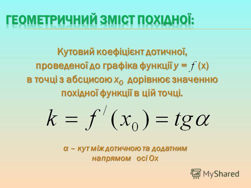 Кутовий коефіцієнт дотичної, проведеної до графіка функції у = (x) в точці з абсцисою х 0 дорівнює значенню похідної функції в цій точці. α – кут між дотичною та додатним напрямом осі Ох