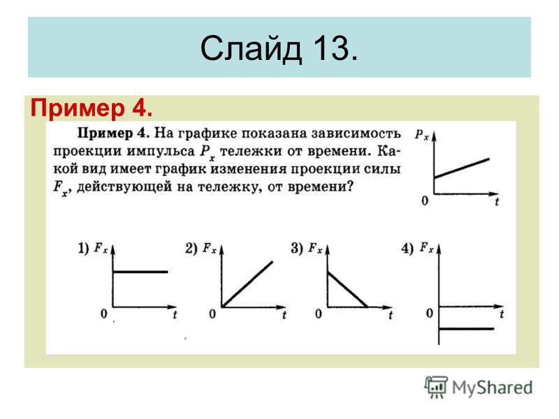 Пример 4. Слайд 13.