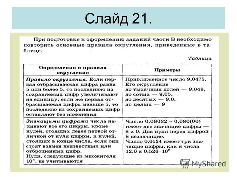 Слайд 21.