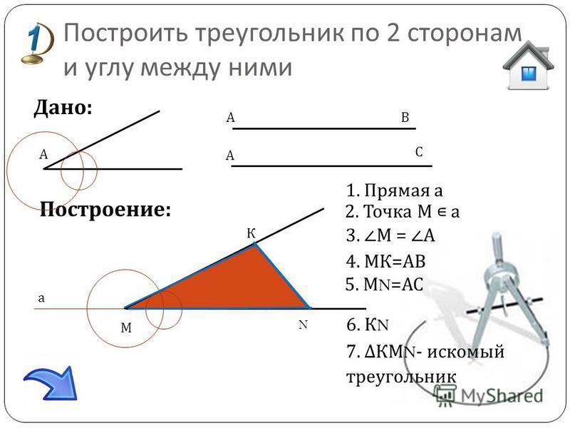 Построить треугольник по 2 сторонам и углу между ними Дано: А АВ А С Построение: М а К N 1. Прямая а 2. Точка М а 3. М = А 4. МК=АВ 5. М N =АС 6. К N 7. КМ N - искомый треугольник