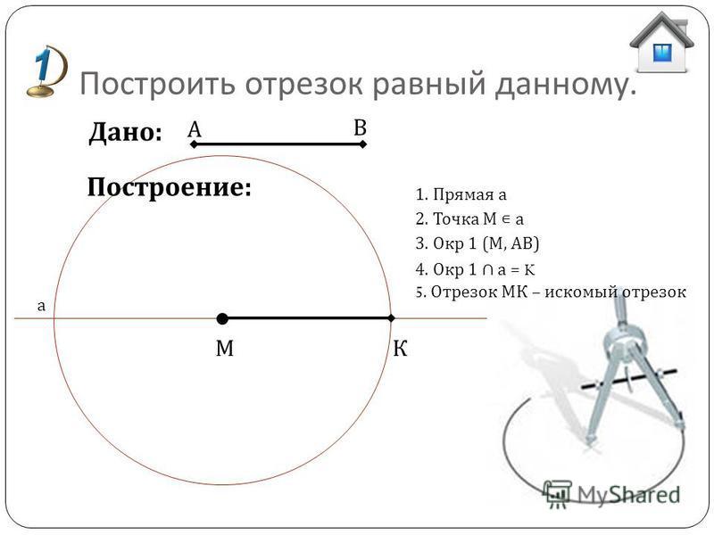 Построить отрезок равный данному. А В М 4. Окр 1 а = K а 2. Точка М а 3. Окр 1 (М, АВ) 1. Прямая а 5. Отрезок МК – искомый отрезок К Дано: Построение: