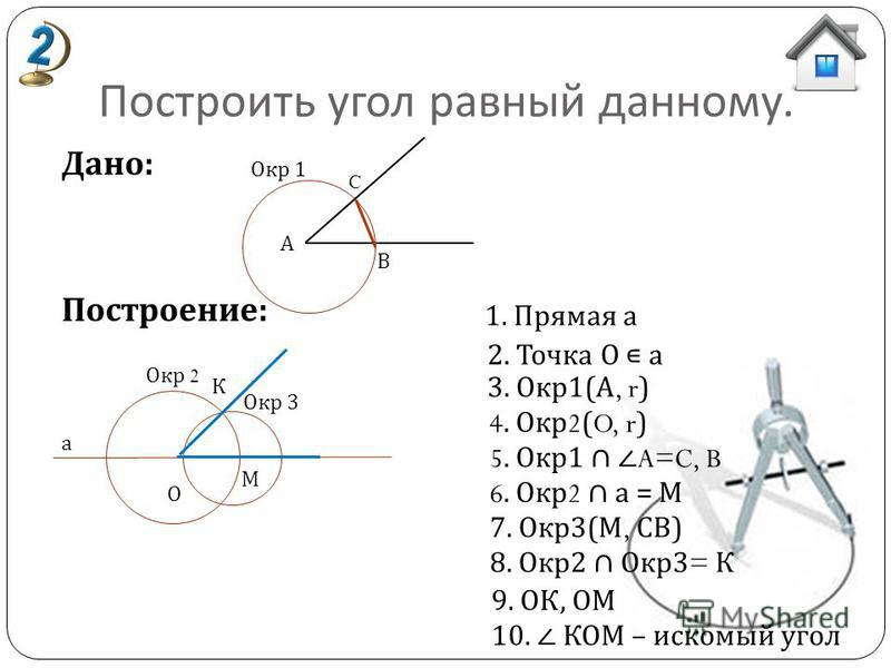 Построить угол равный данному. Дано: А Построение: О а 1. Прямая а 2. Точка О а Окр 1 Окр 2 Окр 3 М В 3. Окр 1(А, r ) 4. Окр 2 ( O, r ) 5. Окр 1 A=C, B C 6. Окр 2 а = М 7. Окр 3(М, СВ) 8. Окр 2 Окр 3 = К К 10. КОМ – искомый угол 9. ОК, ОМ