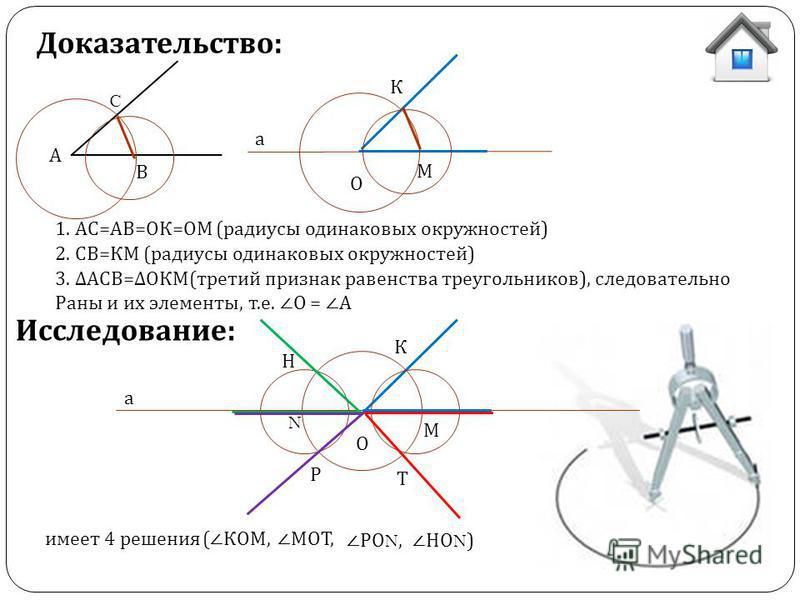 а К О М Доказательство: А В C О а М К 1. АС=АВ=ОК=ОМ (радиусы одинаковых окружностей) 2. СВ=КМ (радиусы одинаковых окружностей) 3. АСВ=ОКМ(третий признак равенства треугольников), следовательно Раны и их элементы, т.е. О = А Исследование: имеет 4 реш