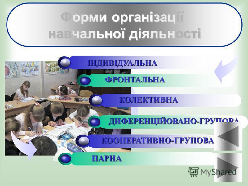 УПИШІТЬ ПРИКЛАД ФРОНТАЛЬНА ІНДИВІДУАЛЬНА Форми організації навчальної діяльності КОЛЕКТИВНА ДИФЕРЕНЦІЙОВАНО-ГРУПОВА КООПЕРАТИВНО-ГРУПОВА КООПЕРАТИВНО-ГРУПОВА ПАРНА