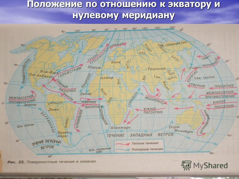 28.07.20157 Положение по отношению к экватору и нулевому меридиану