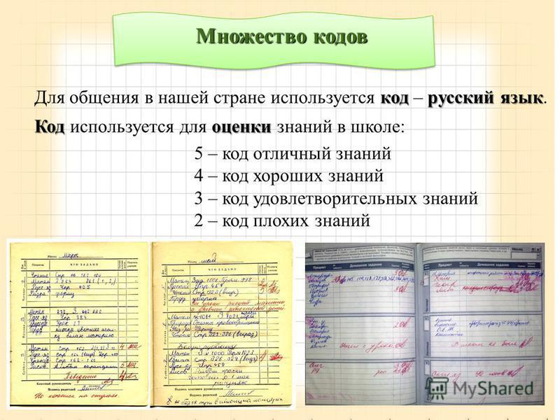 Множество кодов код русский язык Для общения в нашей стране используется код – русский язык. Кодоценки Код используется для оценки знаний в школе: 5 – код отличный знаний 4 – код хороших знаний 3 – код удовлетворительных знаний 2 – код плохих знаний