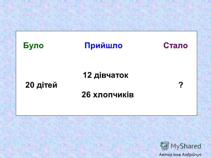 Було Прийшло Стало 12 дівчаток 20 дітей ? 26 хлопчиків Автор Інна Андрійчук